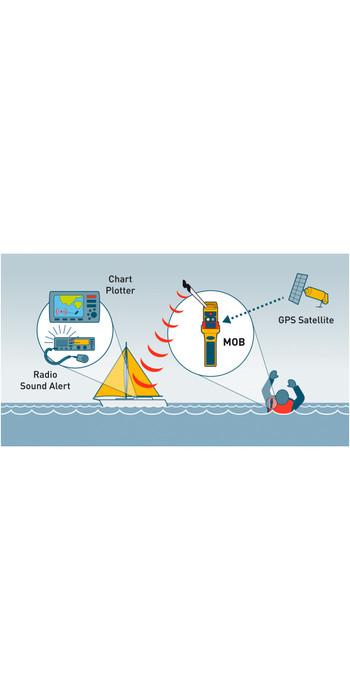 2021 Ocean Signal Rescue ME MOB1 EPI3100