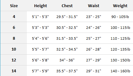 Details about Billabong Womens Furnace Synergy 3/2mm Chest Zip Wetsuit  Black Furnace Lining