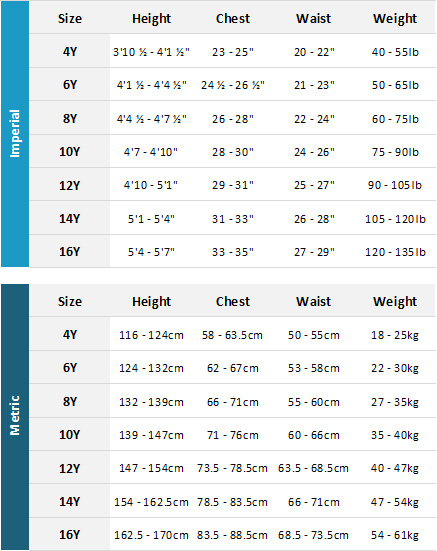 Billabong Junior Girls Wetsuits 19 Womens Size Chart
