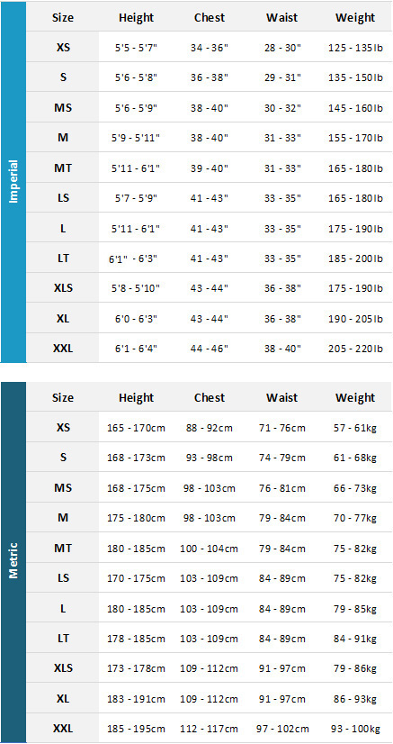 Billabong Mens Wetsuits 19 Mens Size Chart