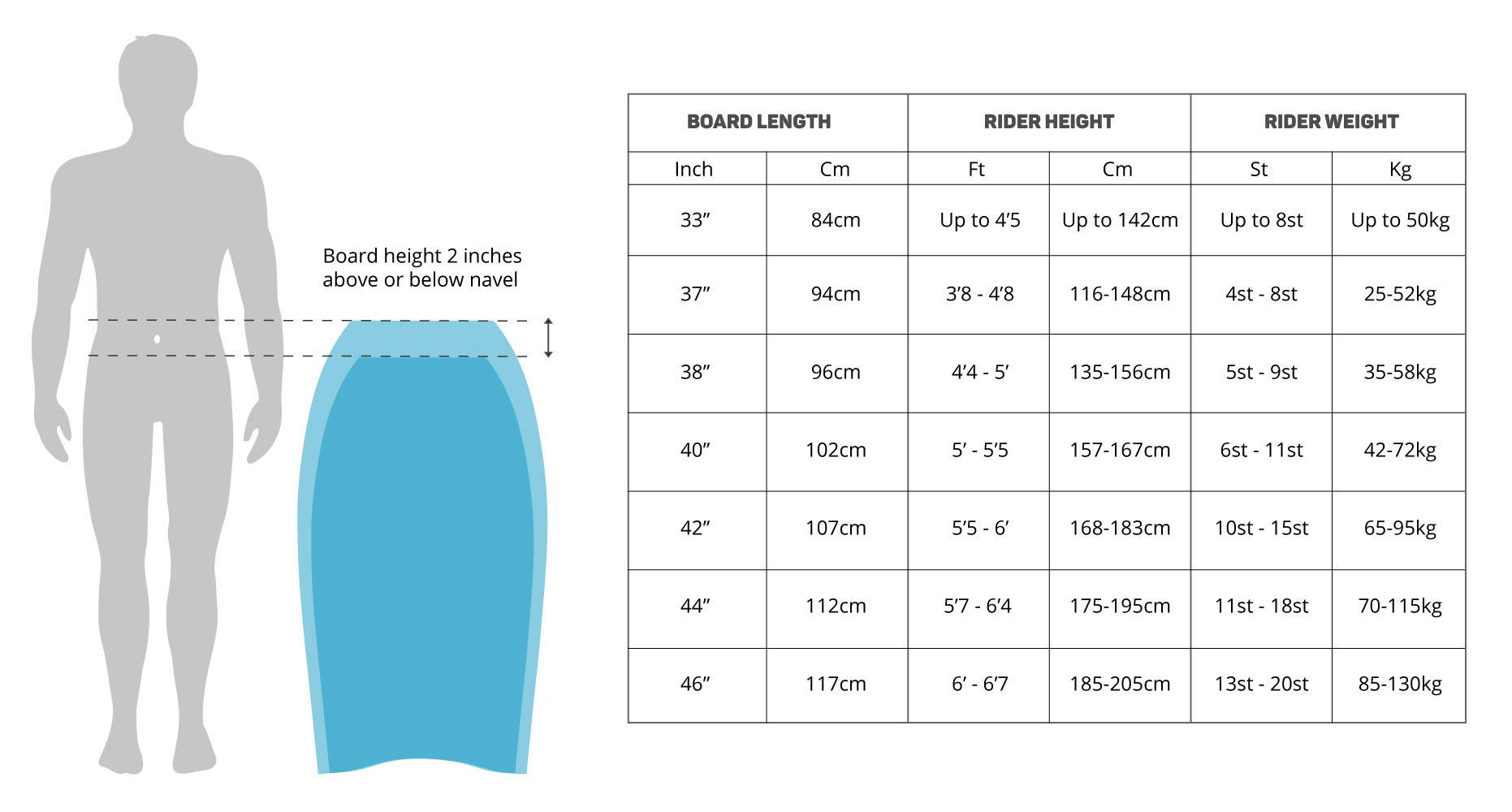 Gul Bodyboards 19 0 Size Chart