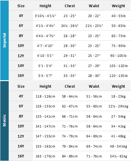 Oneill Junior Wetsuits 19 0 Size Chart