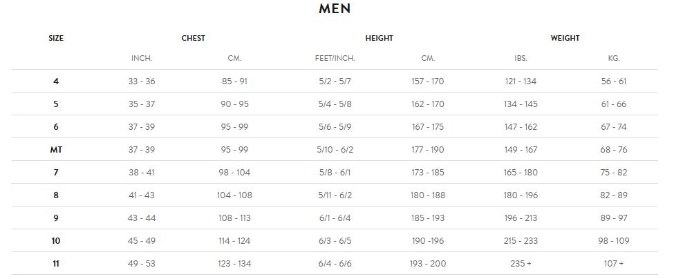 Orca Mens Wetsuit 21 Mens Size Chart