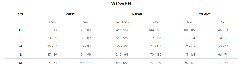 Orca Womens Wetsuit 21 0 Size Chart