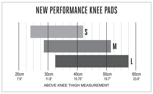 Spinlock Performance Kneepads 0 Size Chart