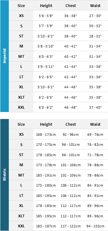 Prolimit Mens Wetsuits 19 Mens Size Chart