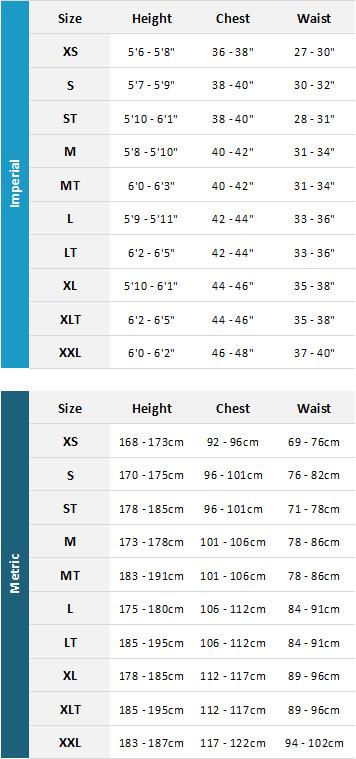 Prolimit Mens Wetsuits 19 Mens Size Chart