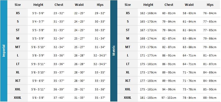 Prolimit Womens Wetsuits 2021 Womens Size Chart