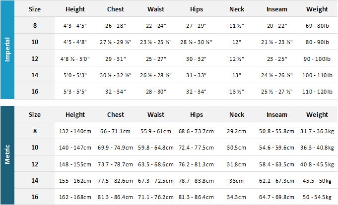 Quiksilver Junior Wetsuits 19 0 Size Chart