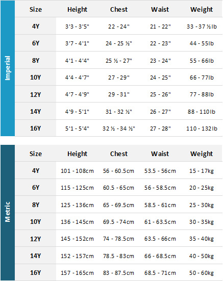 Ripcurl Junior Wetsuits 19 0 Size Chart