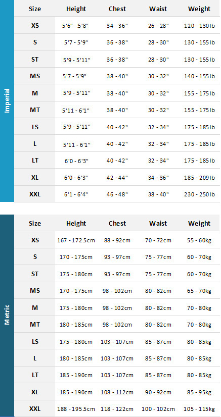 Ripcurl Mens Wetsuits 19 Mens Size Chart