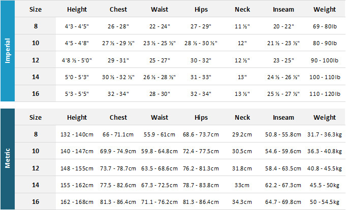 Roxy Junior Wetsuits 19 0 Size Chart