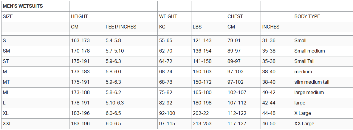 Zone3 Mens Wetsuits 0 Size Chart