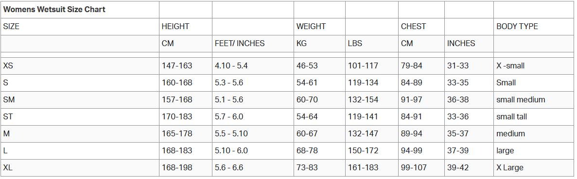 Zone3 Womens Wetsuits Womens Size Chart